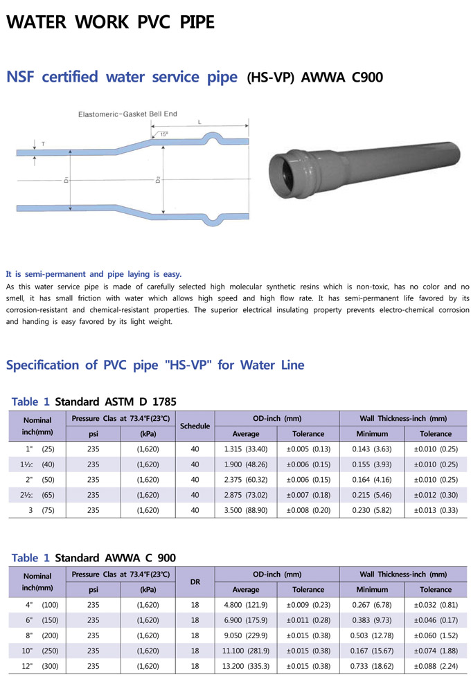 1-1) WATER WORK PVC PIPE_01.jpg