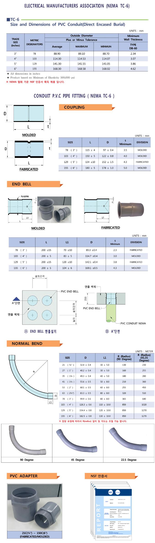 1) NEMA TC-6.jpg