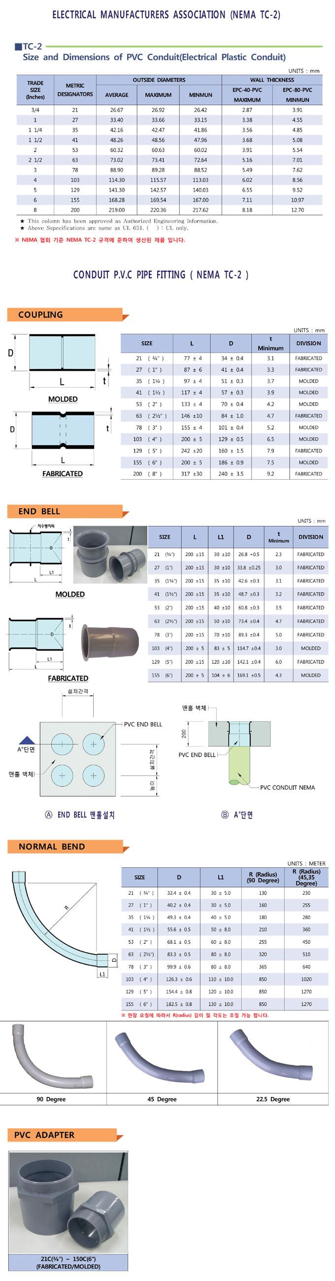2) NEMA TC-2.jpg